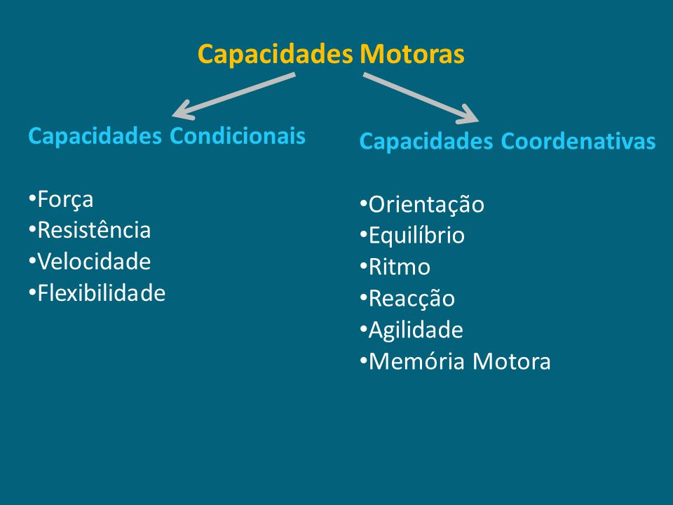 As capacidades condicionais relacionam-se com o aspecto quantitativo do movimento e são dependentes dos processos de obtenção de energia e de fadiga.
