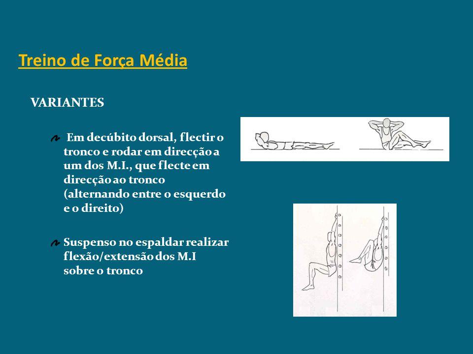 Treino de Força Média Partindo da posição de deitado dorsal, com as pernas flectidas realiza o maior número de flexões rápidas e completas do troco, d