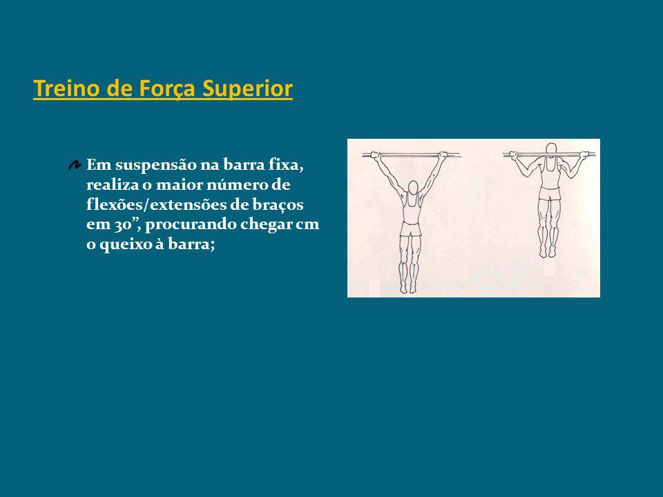A partir da posição de deitado facial no solo, realiza um maior número de extensões/flexões durante 30'' Na posição ventral, com o M.I. apoiados num p