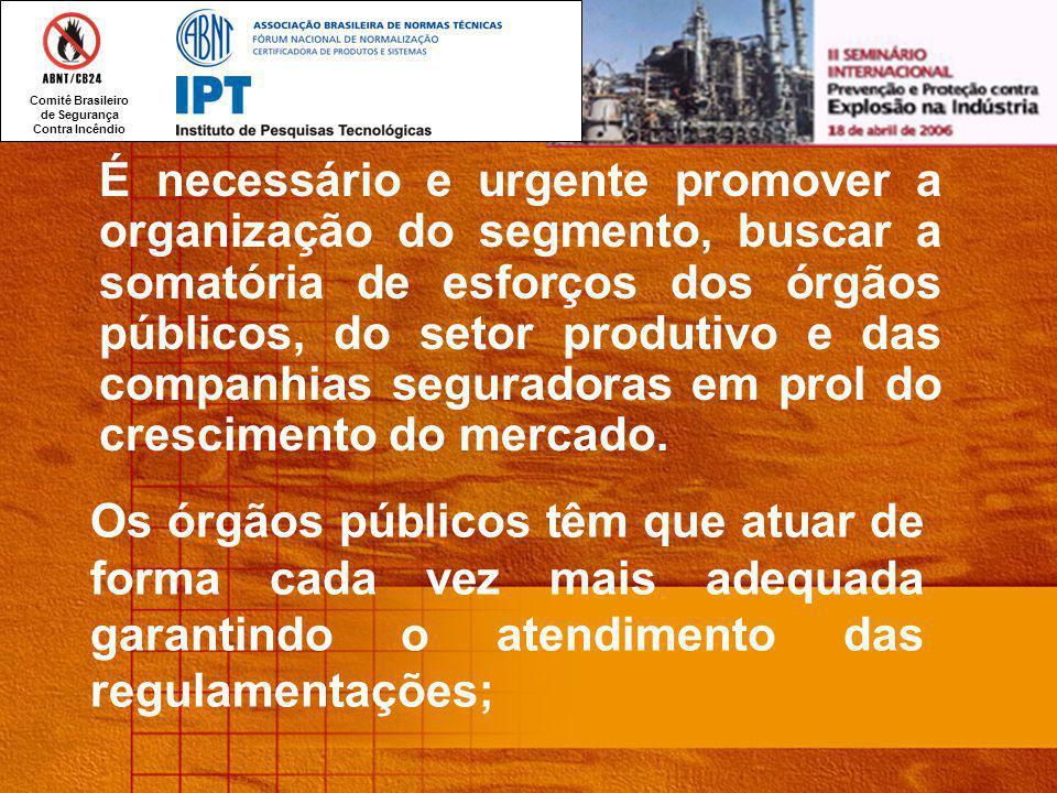 Comitê Brasileiro de Segurança Contra Incêndio Regulamentações diferenciadas (municipais, estaduais, normas brasileiras e de empresas) dificultando a atuação dos profissionais.