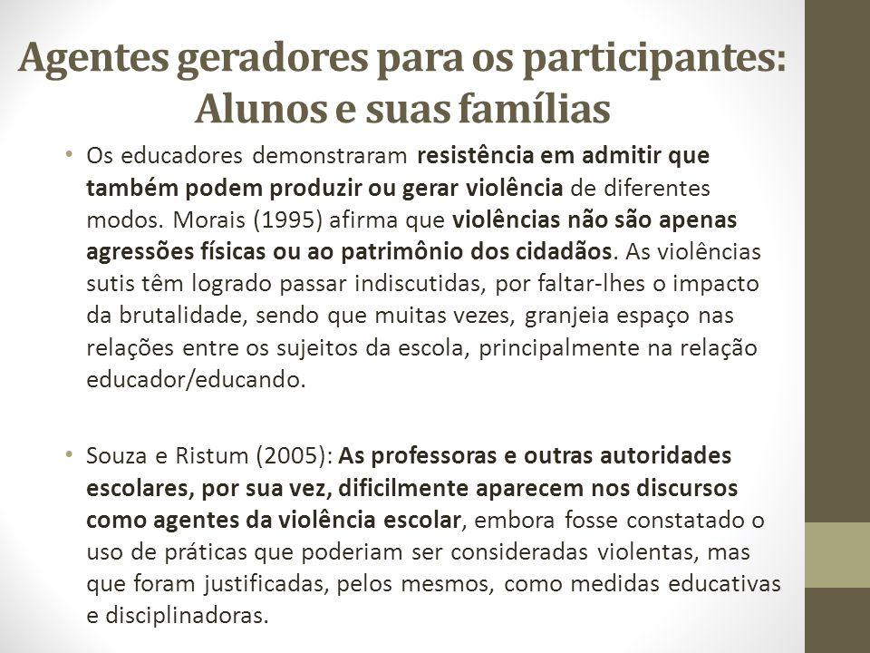 Agentes geradores para os participantes: Alunos e suas famílias Os educadores demonstraram resistência em admitir que também podem produzir ou gerar v