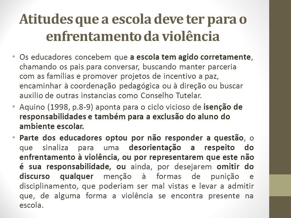 Atitudes que a escola deve ter para o enfrentamento da violência Os educadores concebem que a escola tem agido corretamente, chamando os pais para con