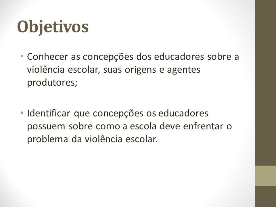 Objetivos Conhecer as concepções dos educadores sobre a violência escolar, suas origens e agentes produtores; Identificar que concepções os educadores