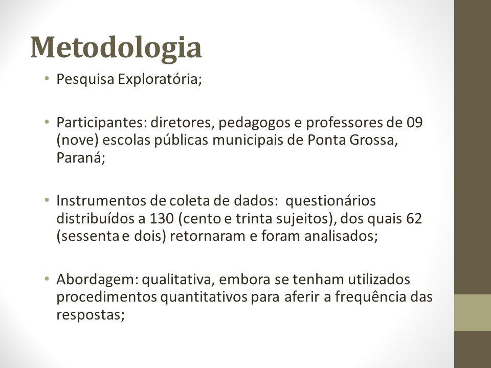 Metodologia Pesquisa Exploratória; Participantes: diretores, pedagogos e professores de 09 (nove) escolas públicas municipais de Ponta Grossa, Paraná;