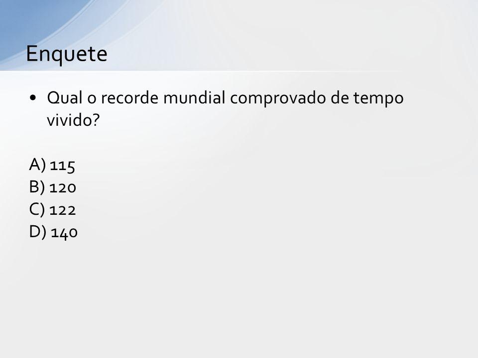 Qual o recorde mundial comprovado de tempo vivido? A) 115 B) 120 C) 122 D) 140 Enquete