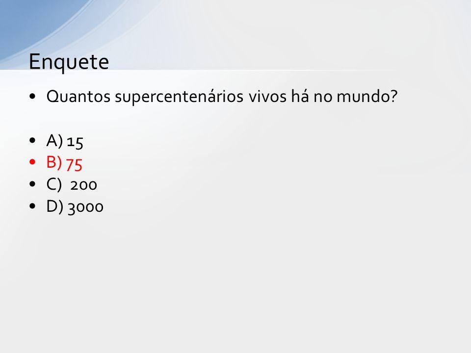 Quantos supercentenários vivos há no mundo? A) 15 B) 75 C) 200 D) 3000 Enquete