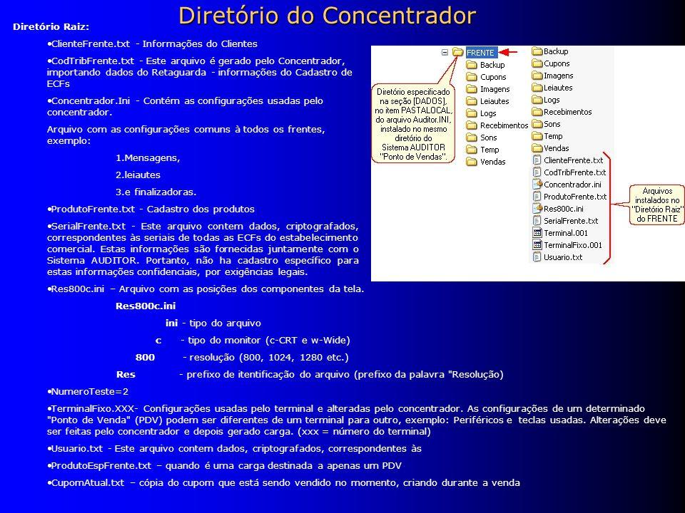 Diretório Raiz: ClienteFrente.txt - Informações do Clientes CodTribFrente.txt - Este arquivo é gerado pelo Concentrador, importando dados do Retaguarda - informações do Cadastro de ECFs Concentrador.Ini - Contém as configurações usadas pelo concentrador.