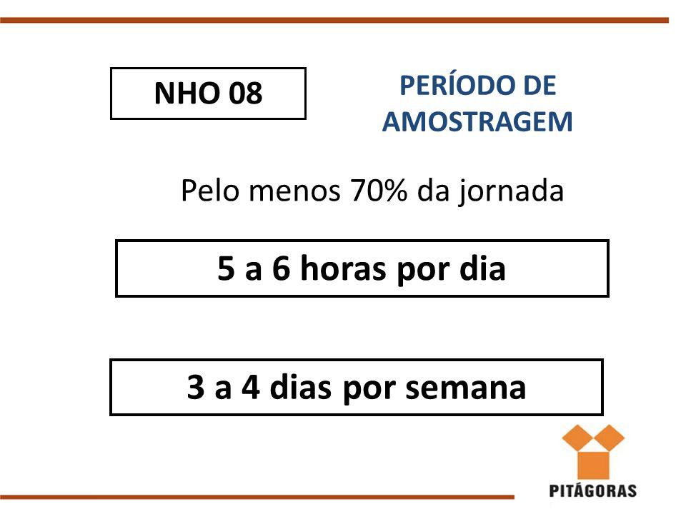 Pelo menos 70% da jornada PERÍODO DE AMOSTRAGEM NHO 08 5 a 6 horas por dia 3 a 4 dias por semana
