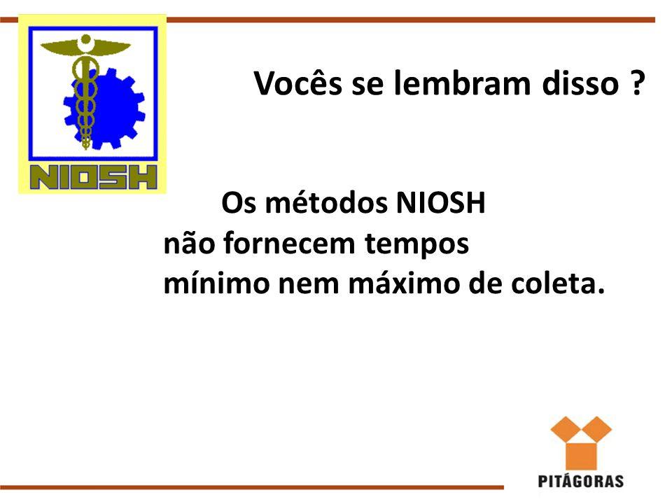 Os métodos NIOSH não fornecem tempos mínimo nem máximo de coleta. Vocês se lembram disso ?