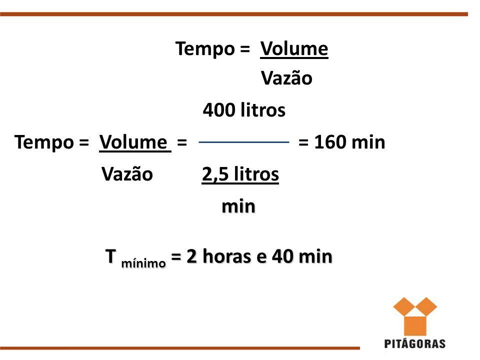 Tempo = Volume Vazão 400 litros Tempo = Volume = = 160 min Vazão 2,5 litros min min T mínimo = 2 horas e 40 min