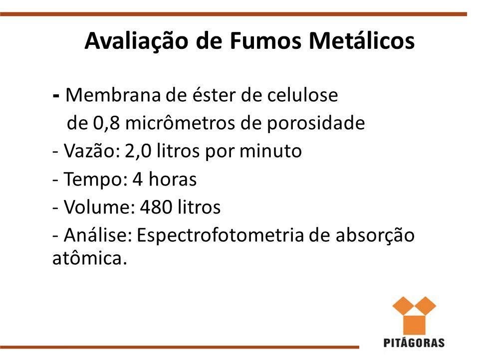 Avaliação de Fumos Metálicos - Membrana de éster de celulose de 0,8 micrômetros de porosidade - Vazão: 2,0 litros por minuto - Tempo: 4 horas - Volume: 480 litros - Análise: Espectrofotometria de absorção atômica.