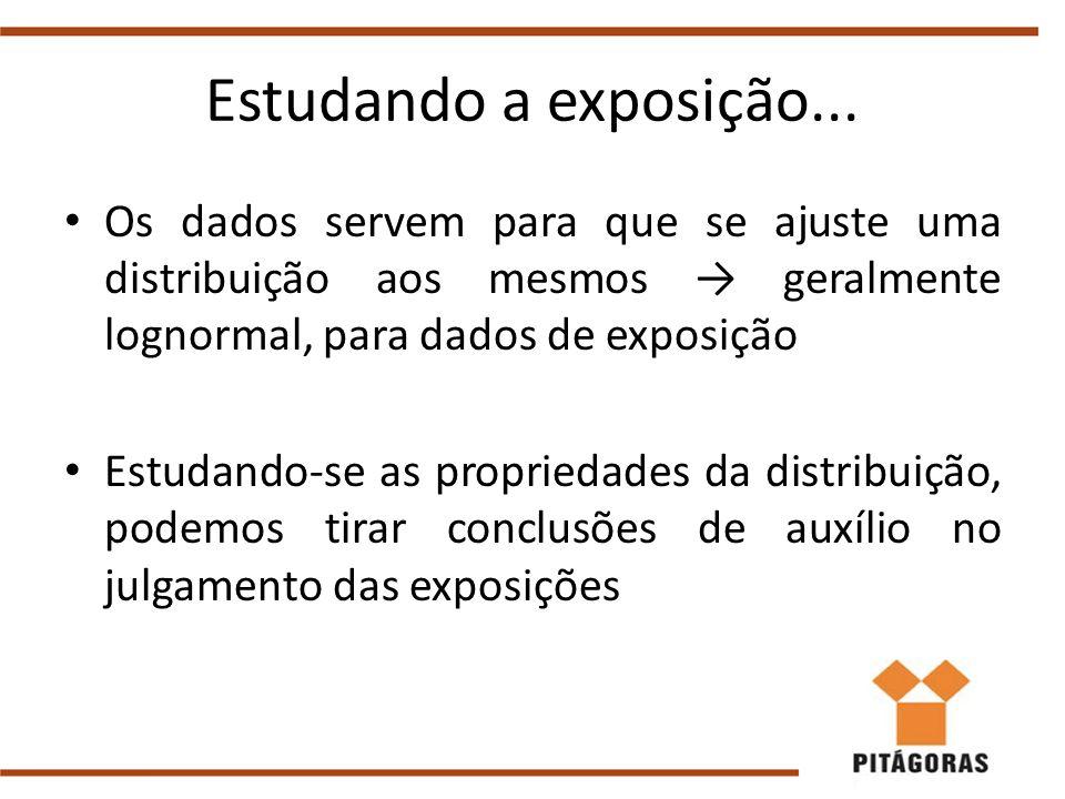 Estudando a exposição... Os dados servem para que se ajuste uma distribuição aos mesmos → geralmente lognormal, para dados de exposição Estudando-se a