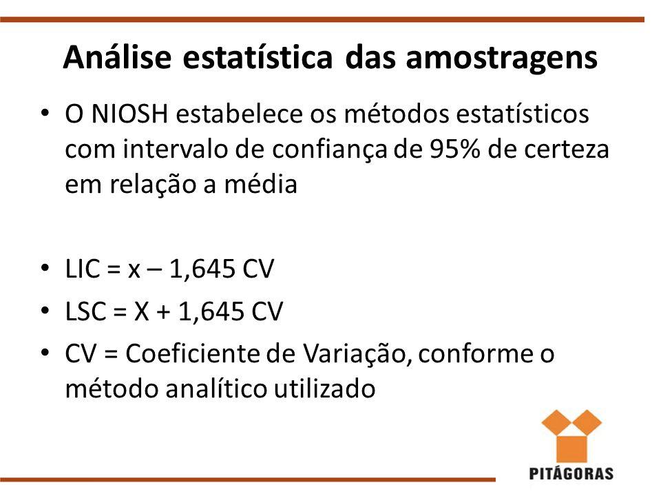 Análise estatística das amostragens O NIOSH estabelece os métodos estatísticos com intervalo de confiança de 95% de certeza em relação a média LIC = x – 1,645 CV LSC = X + 1,645 CV CV = Coeficiente de Variação, conforme o método analítico utilizado