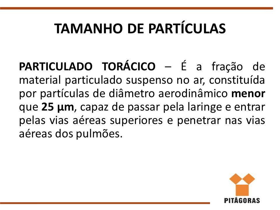 TAMANHO DE PARTÍCULAS PARTICULADO TORÁCICO – É a fração de material particulado suspenso no ar, constituída por partículas de diâmetro aerodinâmico menor que 25 μm, capaz de passar pela laringe e entrar pelas vias aéreas superiores e penetrar nas vias aéreas dos pulmões.
