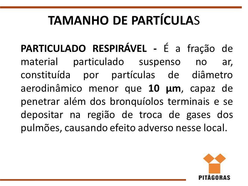 TAMANHO DE PARTÍCULAS PARTICULADO RESPIRÁVEL - É a fração de material particulado suspenso no ar, constituída por partículas de diâmetro aerodinâmico