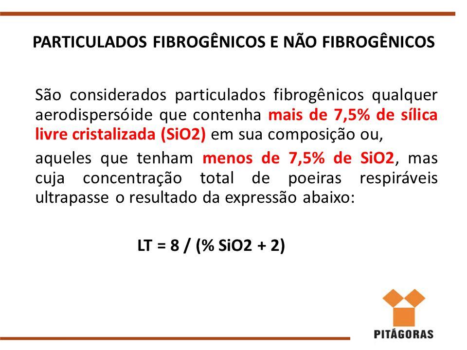 PARTICULADOS FIBROGÊNICOS E NÃO FIBROGÊNICOS São considerados particulados fibrogênicos qualquer aerodispersóide que contenha mais de 7,5% de sílica livre cristalizada (SiO2) em sua composição ou, aqueles que tenham menos de 7,5% de SiO2, mas cuja concentração total de poeiras respiráveis ultrapasse o resultado da expressão abaixo: LT = 8 / (% SiO2 + 2)