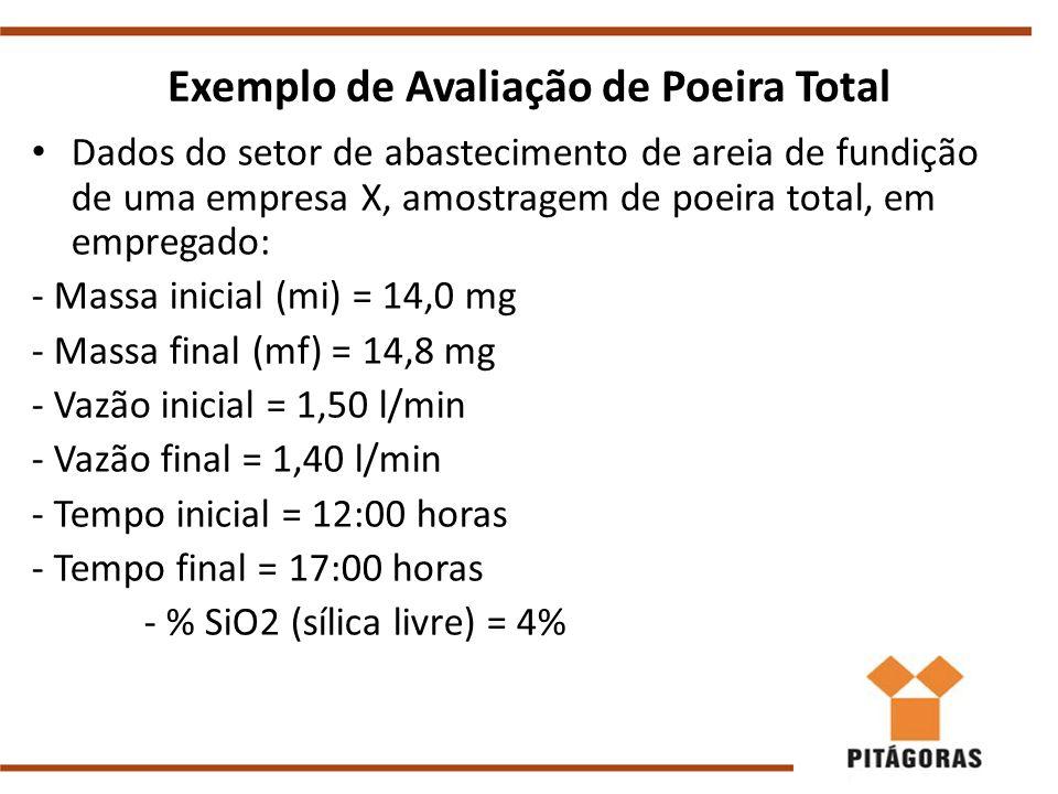 Exemplo de Avaliação de Poeira Total Dados do setor de abastecimento de areia de fundição de uma empresa X, amostragem de poeira total, em empregado: - Massa inicial (mi) = 14,0 mg - Massa final (mf) = 14,8 mg - Vazão inicial = 1,50 l/min - Vazão final = 1,40 l/min - Tempo inicial = 12:00 horas - Tempo final = 17:00 horas - % SiO2 (sílica livre) = 4%