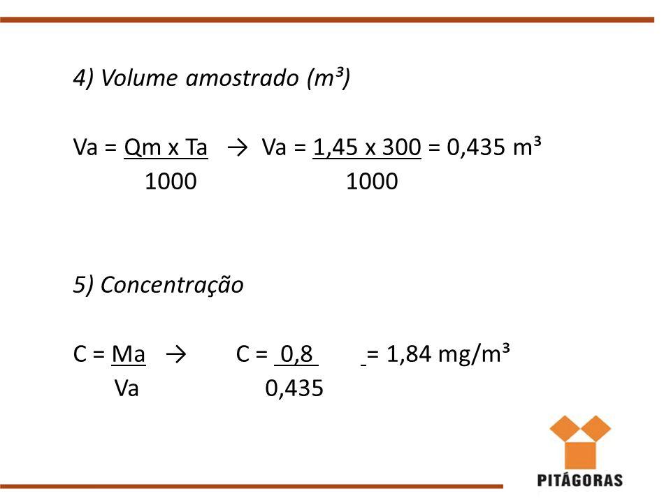 4) Volume amostrado (m³) Va = Qm x Ta → Va = 1,45 x 300 = 0,435 m³ 1000 1000 5) Concentração C = Ma → C = 0,8 = 1,84 mg/m³ Va 0,435