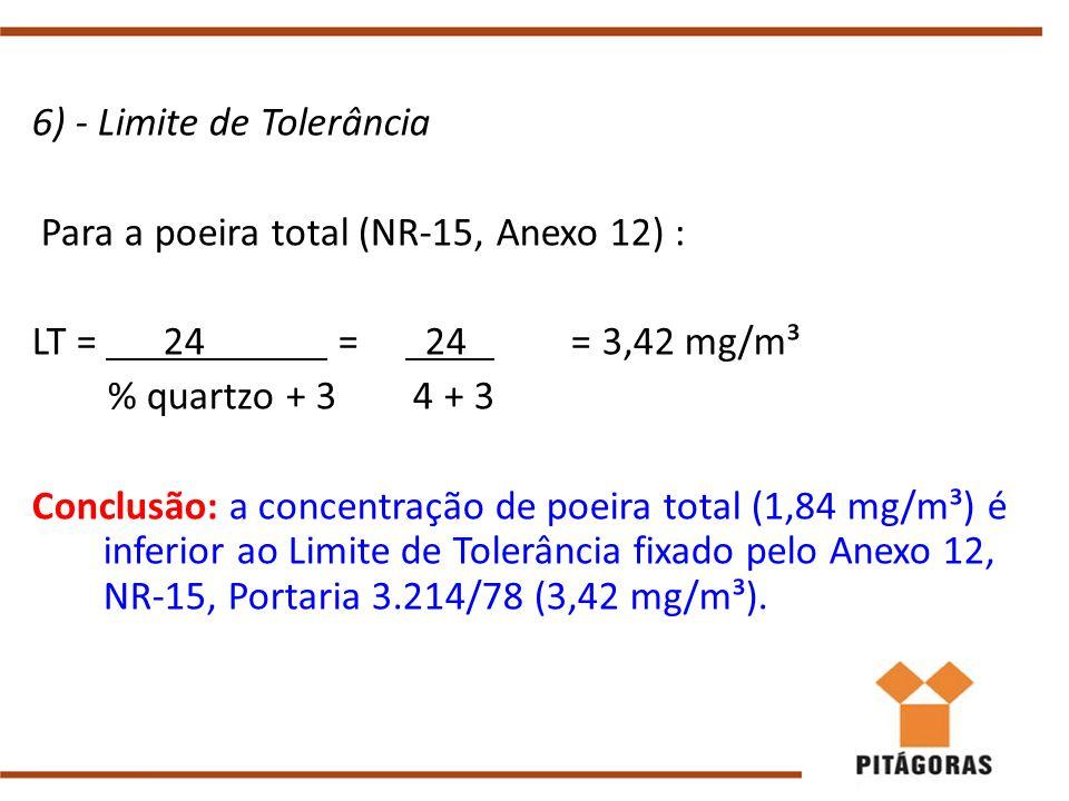 6) - Limite de Tolerância Para a poeira total (NR-15, Anexo 12) : LT = 24 = 24 = 3,42 mg/m³ % quartzo + 3 4 + 3 Conclusão: a concentração de poeira total (1,84 mg/m³) é inferior ao Limite de Tolerância fixado pelo Anexo 12, NR-15, Portaria 3.214/78 (3,42 mg/m³).