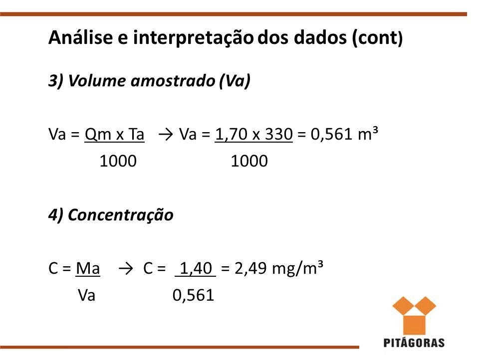Análise e interpretação dos dados (cont ) 3) Volume amostrado (Va) Va = Qm x Ta → Va = 1,70 x 330 = 0,561 m³ 1000 1000 4) Concentração C = Ma → C = 1,40 = 2,49 mg/m³ Va 0,561