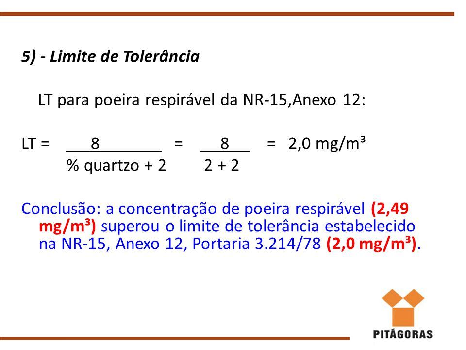 5) - Limite de Tolerância LT para poeira respirável da NR-15,Anexo 12: LT = 8 = 8 = 2,0 mg/m³ % quartzo + 2 2 + 2 Conclusão: a concentração de poeira respirável (2,49 mg/m³) superou o limite de tolerância estabelecido na NR-15, Anexo 12, Portaria 3.214/78 (2,0 mg/m³).