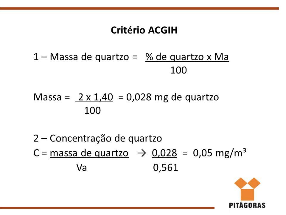 Critério ACGIH 1 – Massa de quartzo = % de quartzo x Ma 100 Massa = 2 x 1,40 = 0,028 mg de quartzo 100 2 – Concentração de quartzo C = massa de quartzo → 0,028 = 0,05 mg/m³ Va 0,561