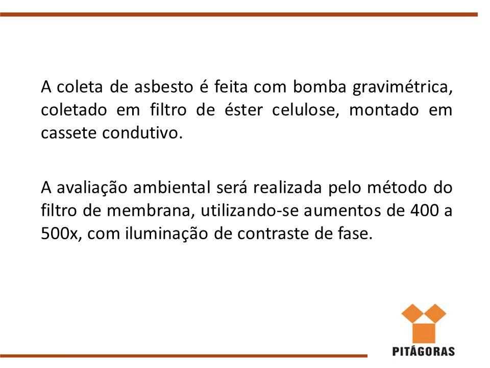 A coleta de asbesto é feita com bomba gravimétrica, coletado em filtro de éster celulose, montado em cassete condutivo.