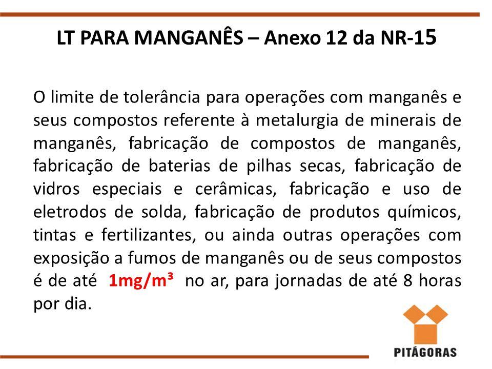 LT PARA MANGANÊS – Anexo 12 da NR-1 5 O limite de tolerância para operações com manganês e seus compostos referente à metalurgia de minerais de manganês, fabricação de compostos de manganês, fabricação de baterias de pilhas secas, fabricação de vidros especiais e cerâmicas, fabricação e uso de eletrodos de solda, fabricação de produtos químicos, tintas e fertilizantes, ou ainda outras operações com exposição a fumos de manganês ou de seus compostos é de até 1mg/m³ no ar, para jornadas de até 8 horas por dia.