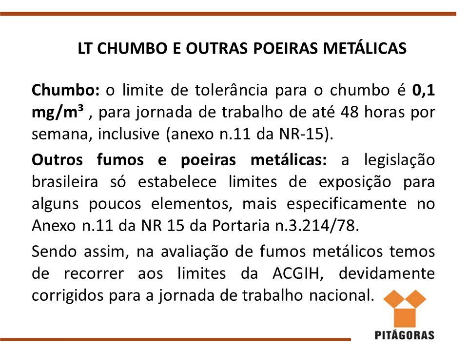 LT CHUMBO E OUTRAS POEIRAS METÁLICAS Chumbo: o limite de tolerância para o chumbo é 0,1 mg/m³, para jornada de trabalho de até 48 horas por semana, inclusive (anexo n.11 da NR-15).