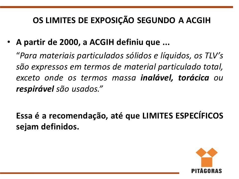 """OS LIMITES DE EXPOSIÇÃO SEGUNDO A ACGIH A partir de 2000, a ACGIH definiu que... """"Para materiais particulados sólidos e líquidos, os TLV's são express"""