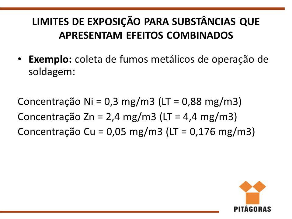 Exemplo: coleta de fumos metálicos de operação de soldagem: Concentração Ni = 0,3 mg/m3 (LT = 0,88 mg/m3) Concentração Zn = 2,4 mg/m3 (LT = 4,4 mg/m3) Concentração Cu = 0,05 mg/m3 (LT = 0,176 mg/m3) LIMITES DE EXPOSIÇÃO PARA SUBSTÂNCIAS QUE APRESENTAM EFEITOS COMBINADOS