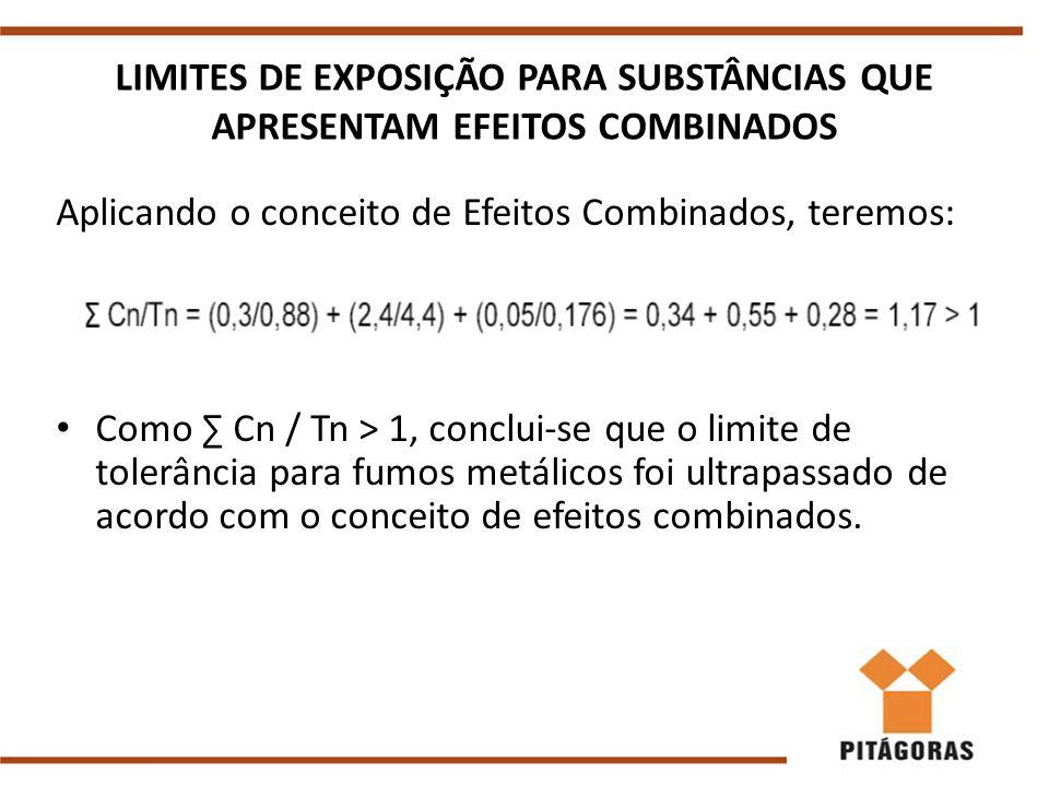 Aplicando o conceito de Efeitos Combinados, teremos: Como ∑ Cn / Tn > 1, conclui-se que o limite de tolerância para fumos metálicos foi ultrapassado de acordo com o conceito de efeitos combinados.