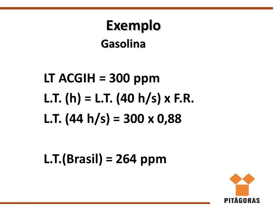 Exemplo Exemplo LT ACGIH = 300 ppm L.T. (h) = L.T. (40 h/s) x F.R. L.T. (44 h/s) = 300 x 0,88 L.T.(Brasil) = 264 ppm Gasolina