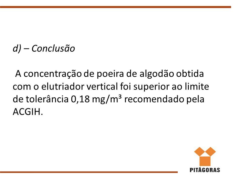 d) – Conclusão A concentração de poeira de algodão obtida com o elutriador vertical foi superior ao limite de tolerância 0,18 mg/m³ recomendado pela A