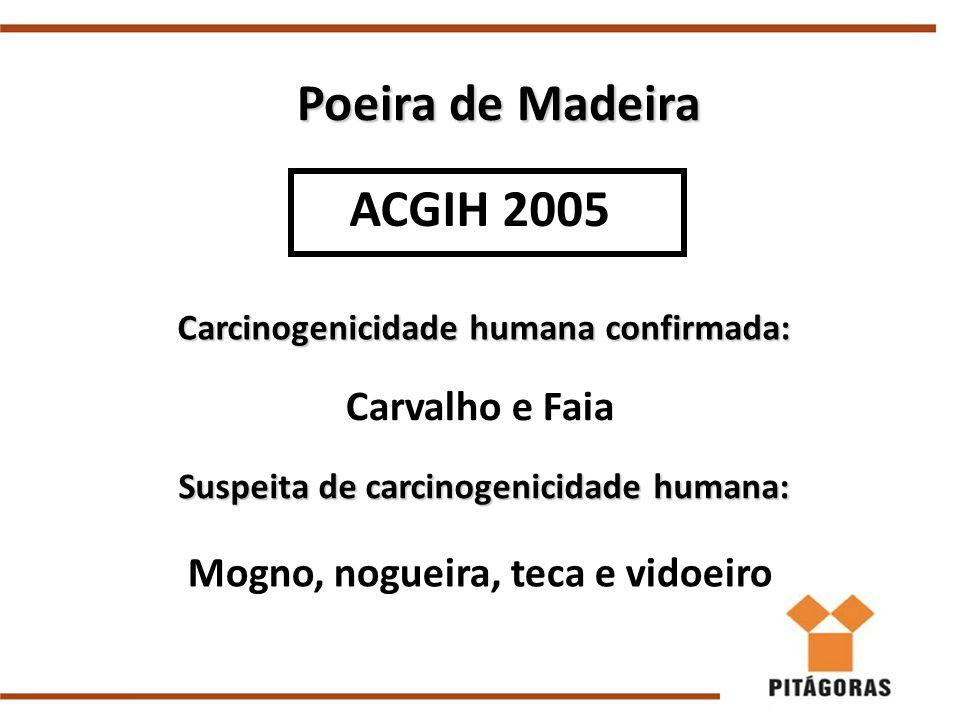 Poeira de Madeira ACGIH 2005 Carvalho e Faia Carcinogenicidade humana confirmada: Suspeita de carcinogenicidade humana: Mogno, nogueira, teca e vidoei
