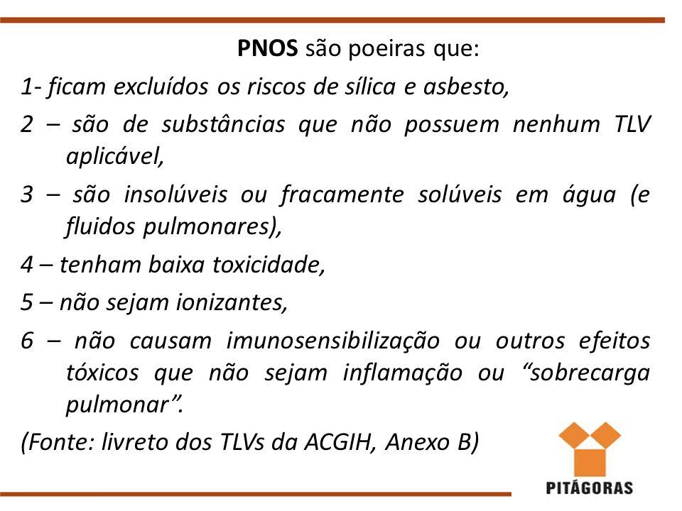 PNOS são poeiras que: 1- ficam excluídos os riscos de sílica e asbesto, 2 – são de substâncias que não possuem nenhum TLV aplicável, 3 – são insolúvei