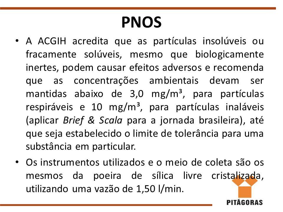 PNOS A ACGIH acredita que as partículas insolúveis ou fracamente solúveis, mesmo que biologicamente inertes, podem causar efeitos adversos e recomenda
