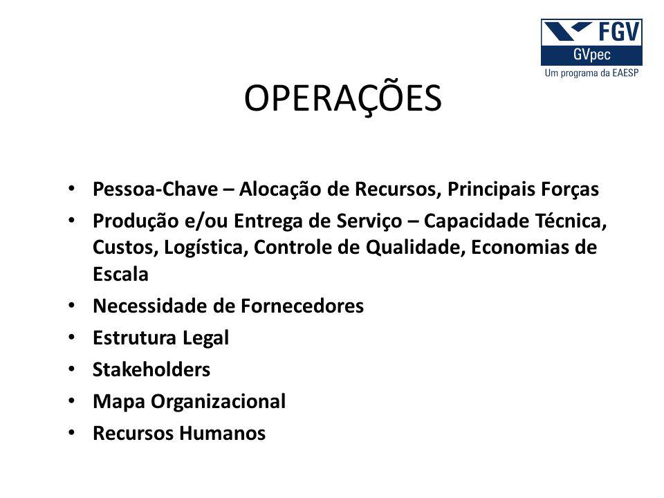 OPERAÇÕES Pessoa-Chave – Alocação de Recursos, Principais Forças Produção e/ou Entrega de Serviço – Capacidade Técnica, Custos, Logística, Controle de