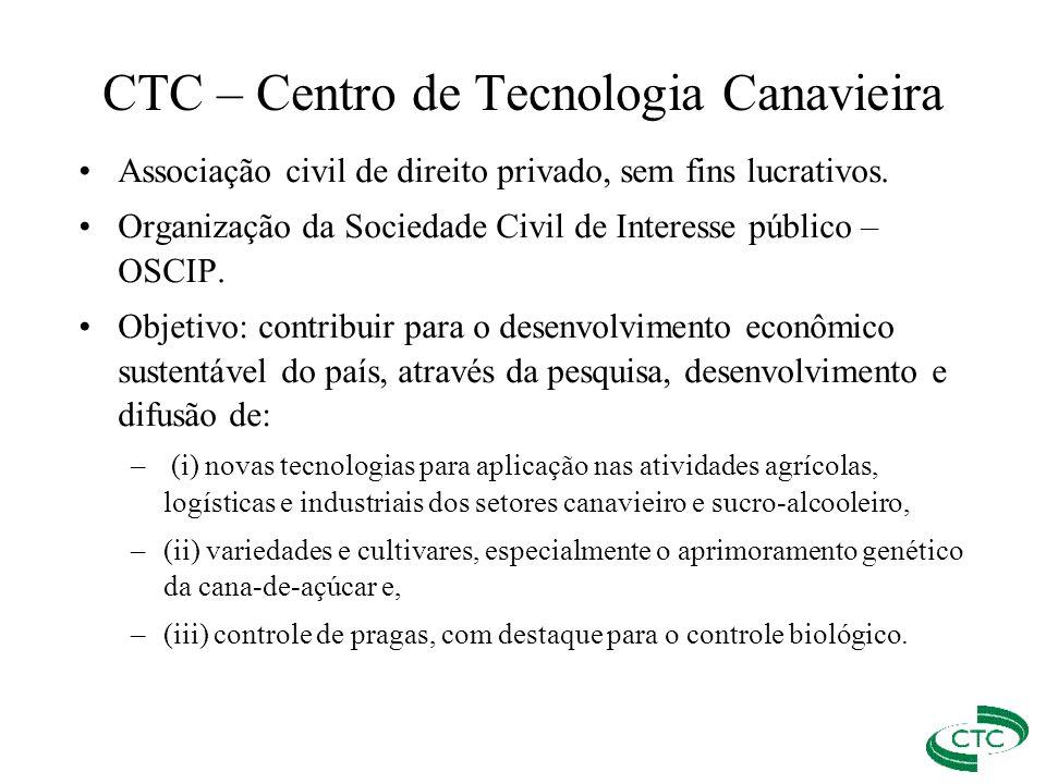 CTC – Centro de Tecnologia Canavieira Associação civil de direito privado, sem fins lucrativos. Organização da Sociedade Civil de Interesse público –