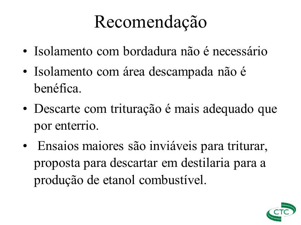 Recomendação Isolamento com bordadura não é necessário Isolamento com área descampada não é benéfica. Descarte com trituração é mais adequado que por