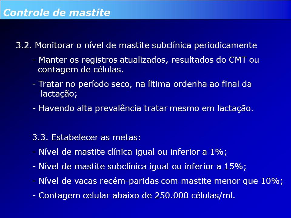 Controle de mastite 3.2.