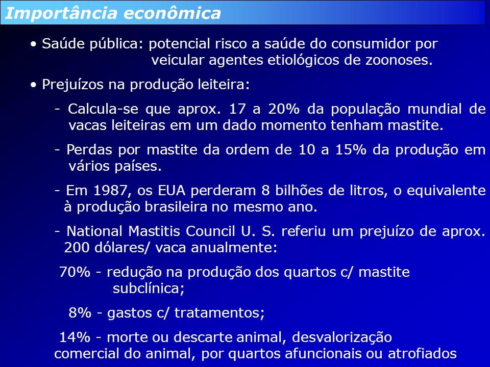 Importância econômica Saúde pública: potencial risco a saúde do consumidor por veicular agentes etiológicos de zoonoses.