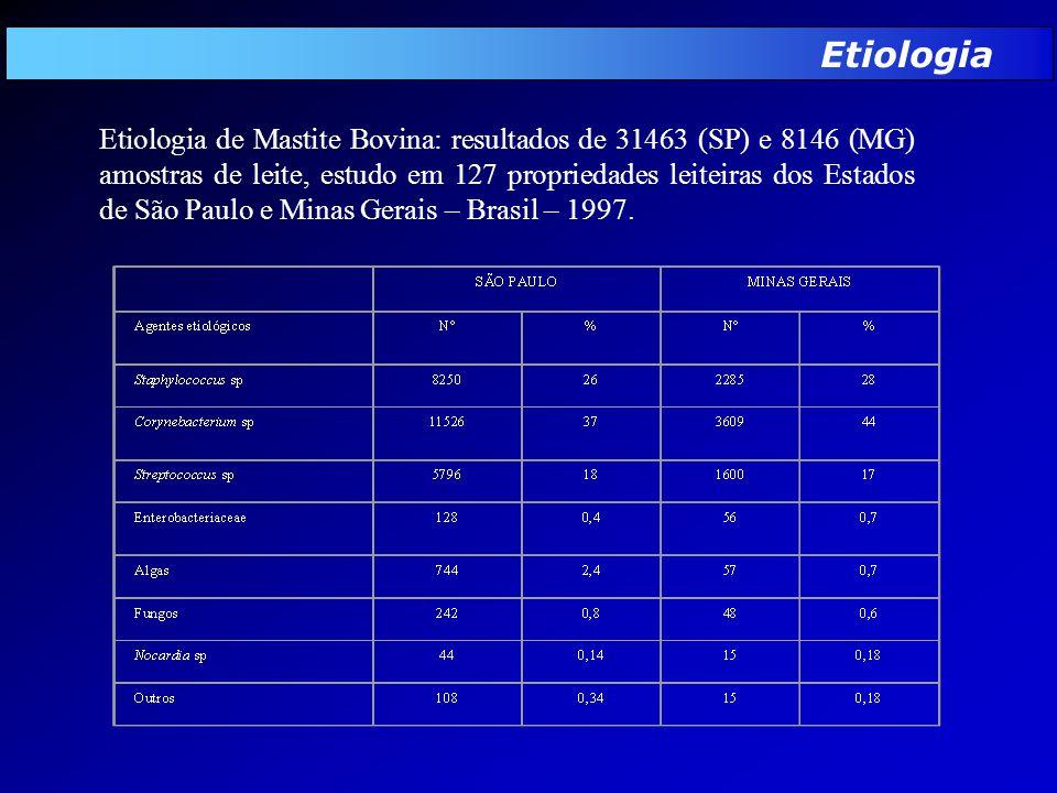 Etiologia Etiologia de Mastite Bovina: resultados de 31463 (SP) e 8146 (MG) amostras de leite, estudo em 127 propriedades leiteiras dos Estados de São Paulo e Minas Gerais – Brasil – 1997.