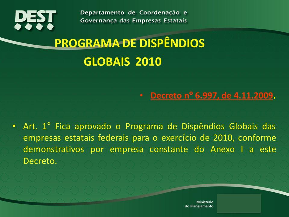 PROGRAMA DE DISPÊNDIOS GLOBAIS 2010 Decreto n º 6.997, de 4.11.2009. Art. 1° Fica aprovado o Programa de Dispêndios Globais das empresas estatais fede