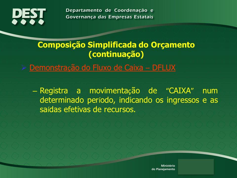 """Composição Simplificada do Orçamento (continuação)  Demonstra ç ão do Fluxo de Caixa – DFLUX – Registra a movimenta ç ão de """" CAIXA """" num determinado"""