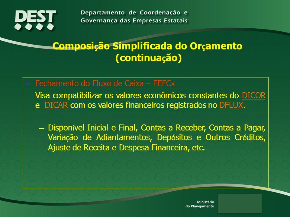 Composi ç ão Simplificada do Or ç amento (continua ç ão)  Fechamento do Fluxo de Caixa – FEFCx Visa compatibilizar os valores econômicos constantes do DICOR e DICAR com os valores financeiros registrados no DFLUX.