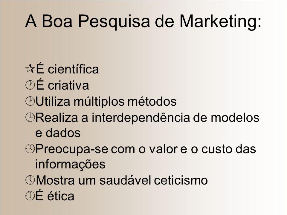 O Processo de Pesquisa de Marketing Definição do problema e dos objetivos da pesquisa da pesquisa Definição do problema e dos objetivos da pesquisa da