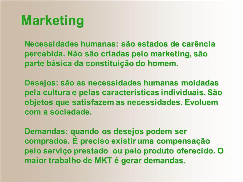Marketing Necessidades humanas: são estados de carência percebida.