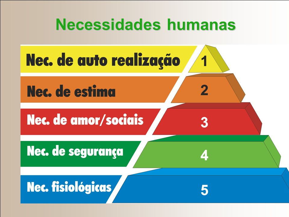 Marketing Necessidades humanas: são estados de carência percebida. Não são criadas pelo marketing, são parte básica da constituição do homem. Desejos: