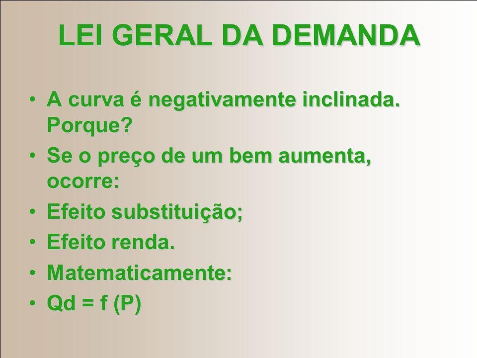 LEI GERAL DA DEMANDA Relação inversamente proporcional entre a quantidade demanda e o preço.Relação inversamente proporcional entre a quantidade deman